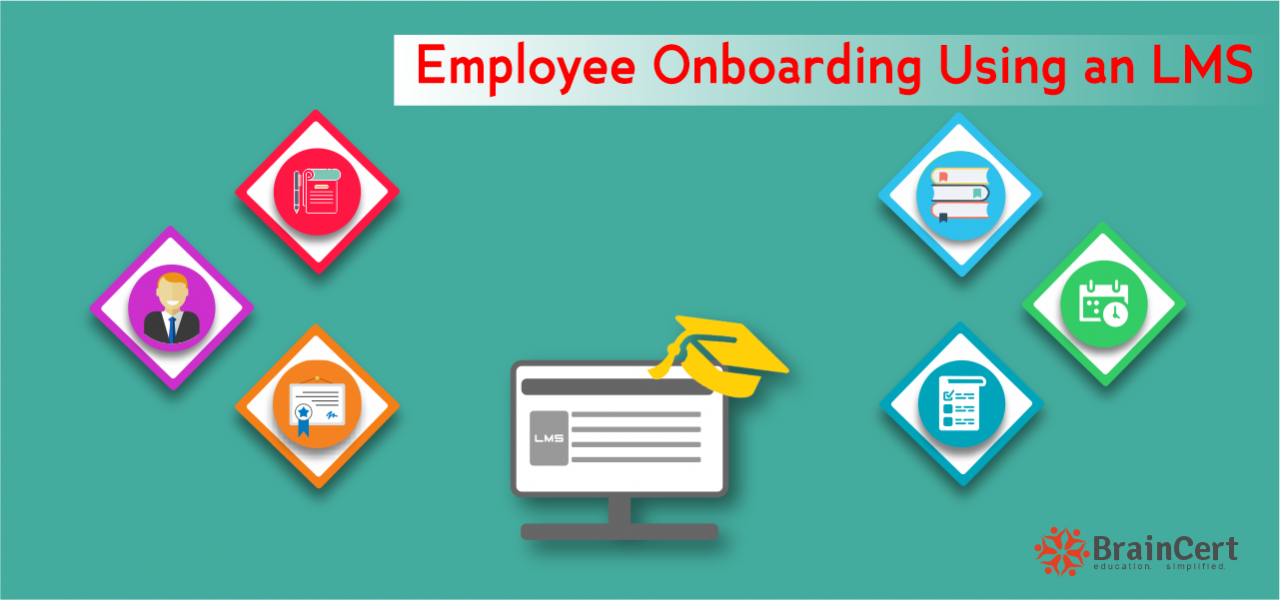 Employee Onboarding Using an LMS